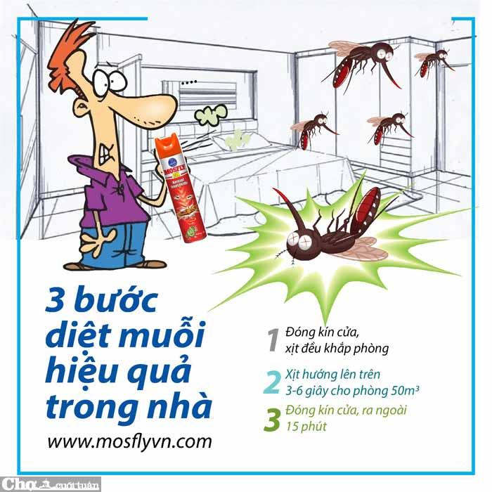 Diệt côn trùng thông minh mùa tết