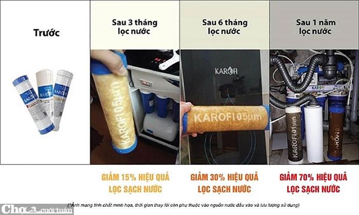 Thay vòi máy lọc nước RO KAROFI – Inox 304 không gỉ